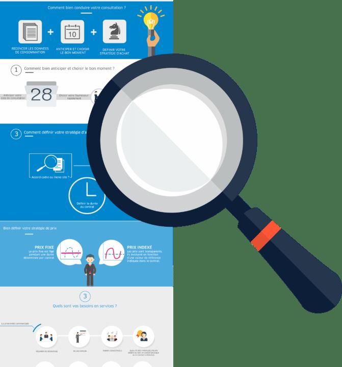 Miniature infographie changer fournisseur
